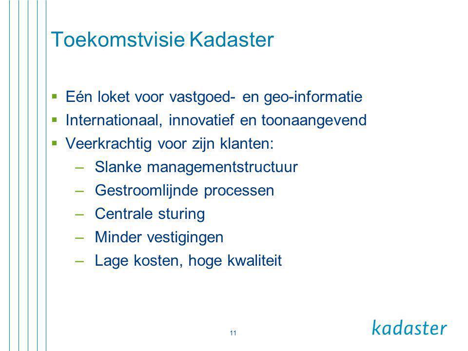 11 Toekomstvisie Kadaster  Eén loket voor vastgoed- en geo-informatie  Internationaal, innovatief en toonaangevend  Veerkrachtig voor zijn klanten: