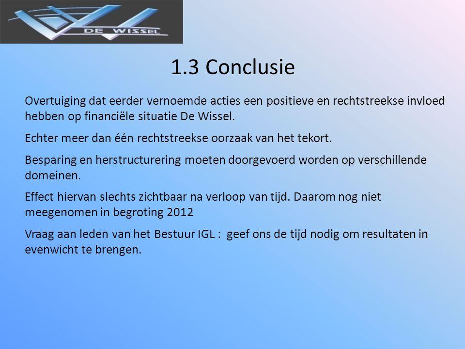 1.3 Conclusie Overtuiging dat eerder vernoemde acties een positieve en rechtstreekse invloed hebben op financiële situatie De Wissel.