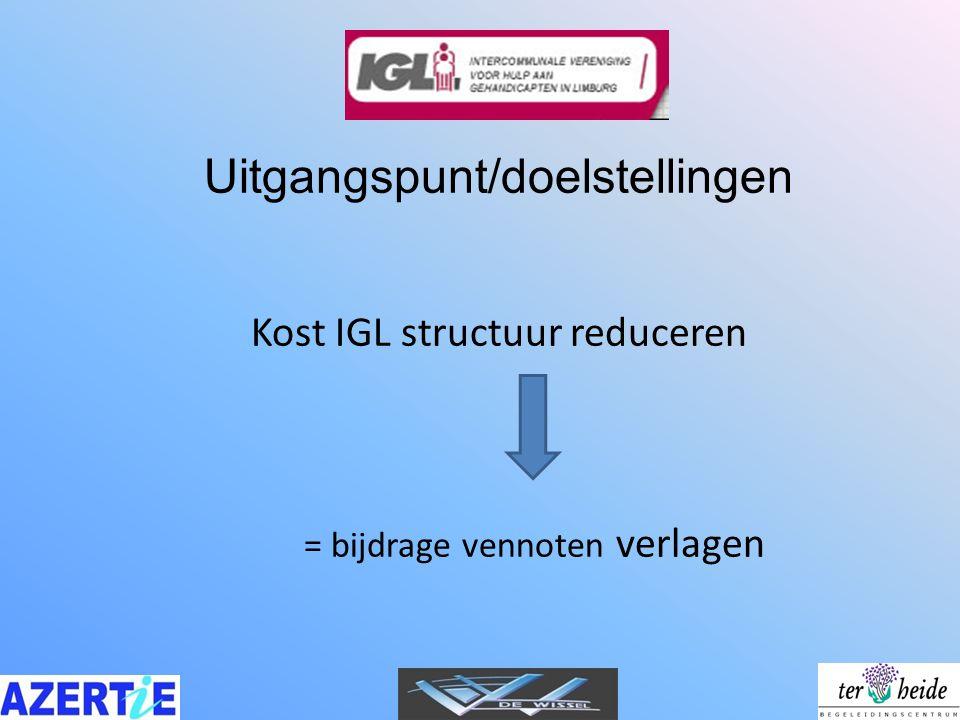Uitgangspunt/doelstellingen Kost IGL structuur reduceren = bijdrage vennoten verlagen