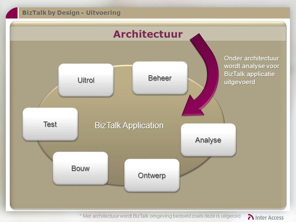 BizTalk by Design - Uitvoering Architectuur * Met architectuur wordt BizTalk omgeving bedoeld zoals deze is uitgerold BizTalk Application Onder architectuur wordt analyse voor BizTalk applicatie uitgevoerd UitrolUitrol BeheerBeheer AnalyseAnalyse TestTest BouwBouw OntwerpOntwerp