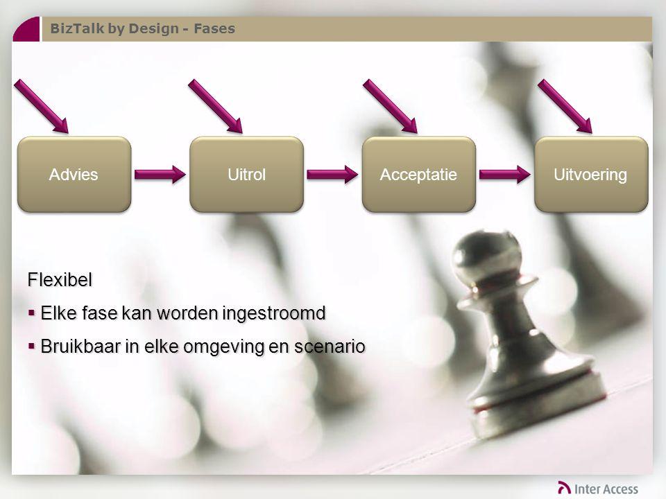 BizTalk by Design - Fases Advies Uitrol Acceptatie Uitvoering Flexibel  Elke fase kan worden ingestroomd  Bruikbaar in elke omgeving en scenario