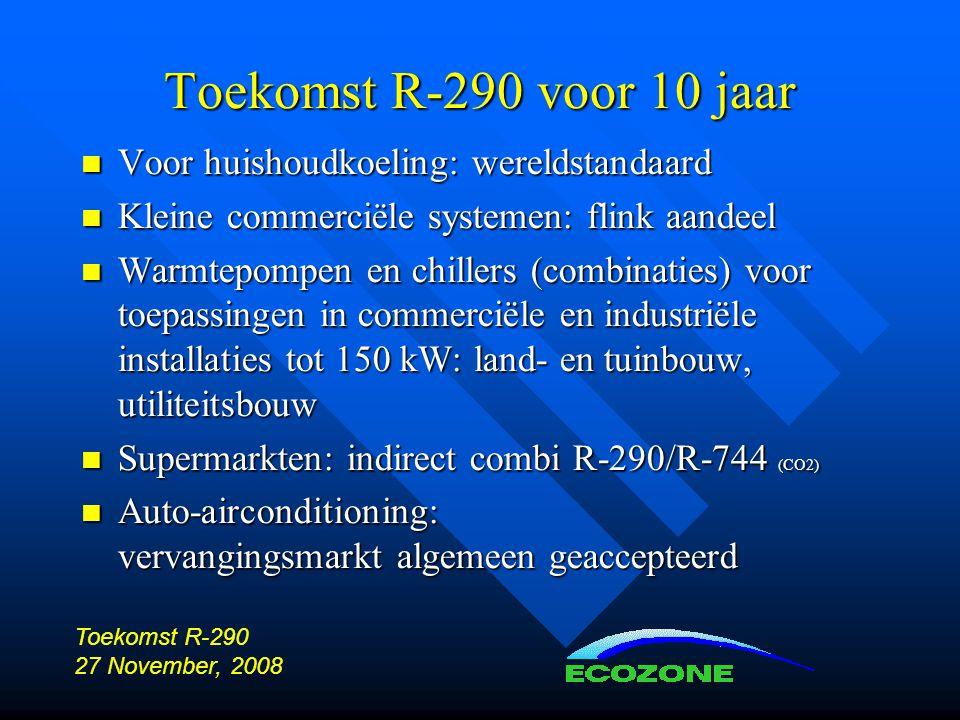 Toekomst R-290 voor 10 jaar  Voor huishoudkoeling: wereldstandaard  Kleine commerciële systemen: flink aandeel  Warmtepompen en chillers (combinaties) voor toepassingen in commerciële en industriële installaties tot 150 kW: land- en tuinbouw, utiliteitsbouw  Supermarkten: indirect combi R-290/R-744 (CO2)  Auto-airconditioning: vervangingsmarkt algemeen geaccepteerd Toekomst R-290 27 November, 2008