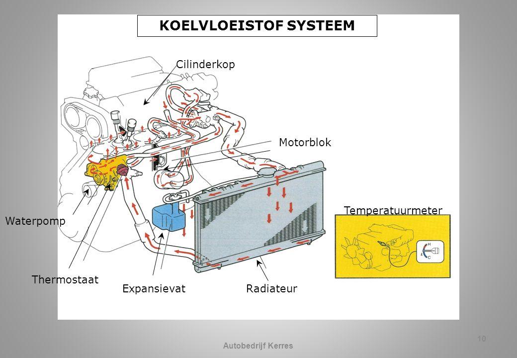 10 KOELVLOEISTOF SYSTEEM Cilinderkop Motorblok RadiateurExpansievat Thermostaat Waterpomp Temperatuurmeter Autobedrijf Kerres