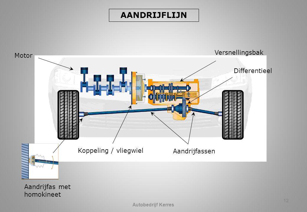 12 AANDRIJFLIJN Koppeling / vliegwiel Motor Aandrijfassen Differentieel Aandrijfas met homokineet Versnellingsbak Autobedrijf Kerres