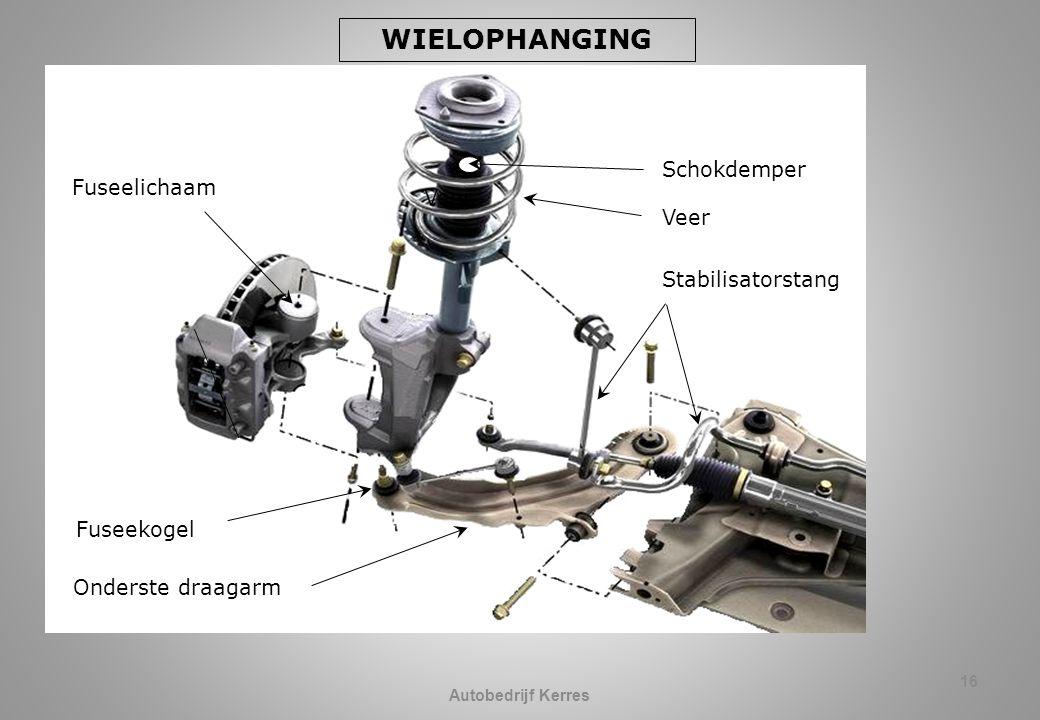 16 Fuseekogel Onderste draagarm Schokdemper Stabilisatorstang Veer Fuseelichaam WIELOPHANGING Veer Autobedrijf Kerres