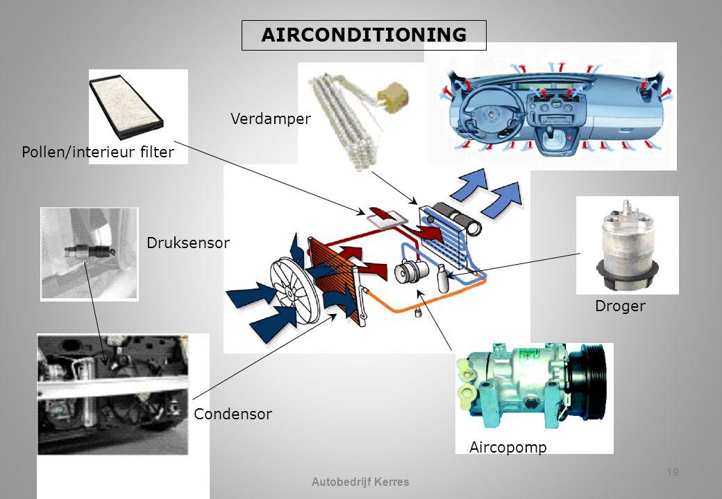 19 AIRCONDITIONING Droger Pollen/interieur filter Verdamper Condensor Druksensor Aircopomp Autobedrijf Kerres
