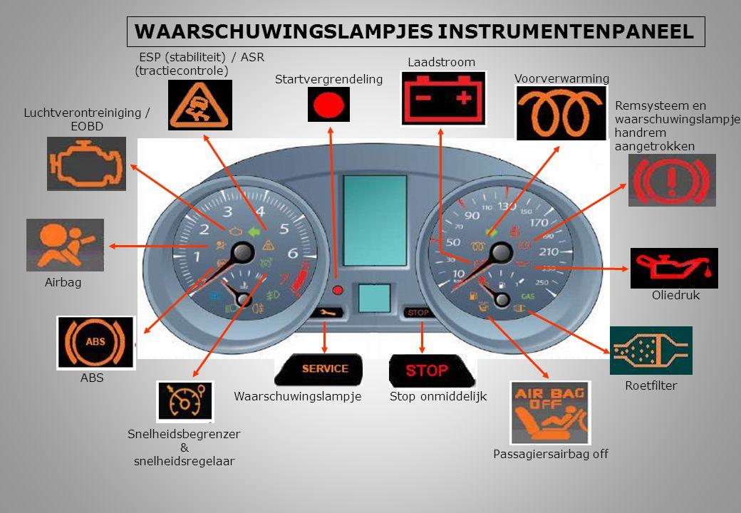 WAARSCHUWINGSLAMPJES INSTRUMENTENPANEEL ESP (stabiliteit) / ASR (tractiecontrole) Luchtverontreiniging / EOBD Airbag ABS Snelheidsbegrenzer & snelheidsregelaar Laadstroom Voorverwarming Remsysteem en waarschuwingslampje handrem aangetrokken Oliedruk Roetfilter Passagiersairbag off Stop onmiddelijkWaarschuwingslampje Startvergrendeling