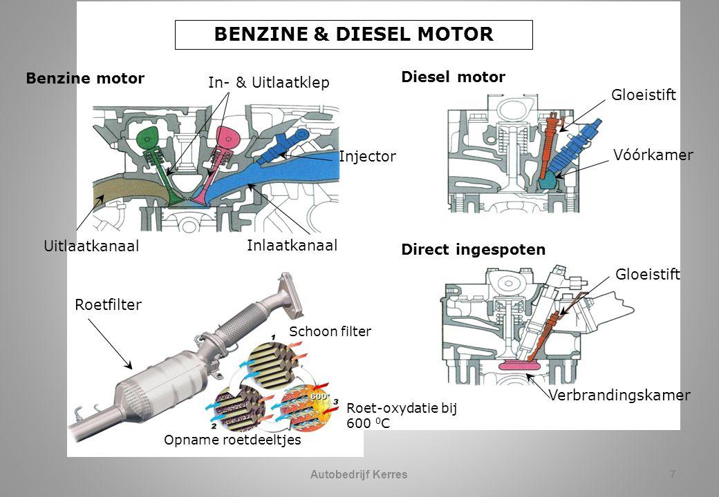 7 BENZINE & DIESEL MOTOR In- & Uitlaatklep Benzine motor Diesel motor Injector Inlaatkanaal Uitlaatkanaal Gloeistift Vóórkamer Direct ingespoten Gloeistift Verbrandingskamer Roetfilter Schoon filter Opname roetdeeltjes Roet-oxydatie bij 600 0 C Autobedrijf Kerres