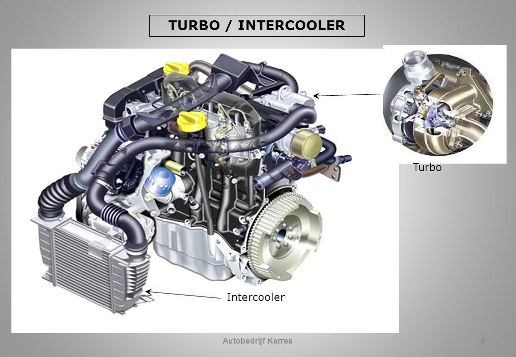 8 TURBO / INTERCOOLER Intercooler Turbo Autobedrijf Kerres