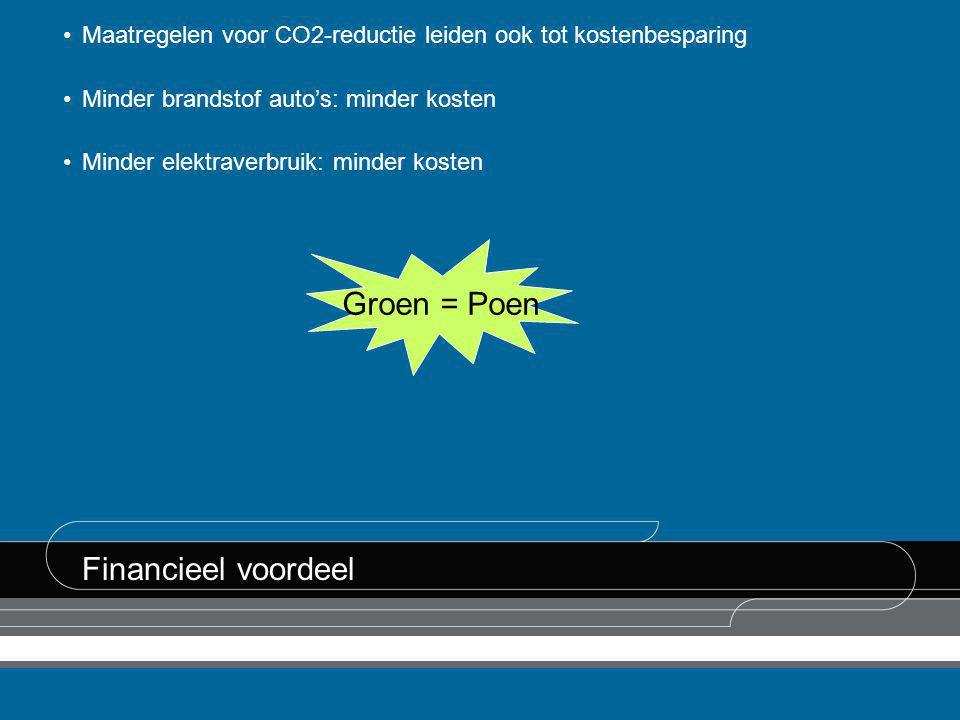 Financieel voordeel •Maatregelen voor CO2-reductie leiden ook tot kostenbesparing •Minder brandstof auto's: minder kosten •Minder elektraverbruik: min