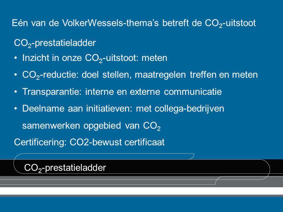 CO 2 -prestatieladder Eén van de VolkerWessels-thema's betreft de CO 2 -uitstoot CO 2 -prestatieladder •Inzicht in onze CO 2 -uitstoot: meten •CO 2 -r