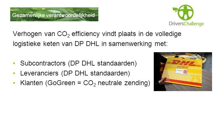 Verhogen van CO 2 efficiency vindt plaats in de volledige logistieke keten van DP DHL in samenwerking met: •Subcontractors (DP DHL standaarden) •Leveranciers (DP DHL standaarden) •Klanten (GoGreen = CO 2 neutrale zending) Gezamenlijke verantwoordelijkheid