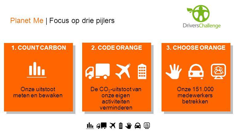 Planet Me | Focus op drie pijlers 3. CHOOSE ORANGE Onze 151.000 medewerkers betrekken 2. CODE ORANGE 1. COUNT CARBON Onze uitstoot meten en bewaken De