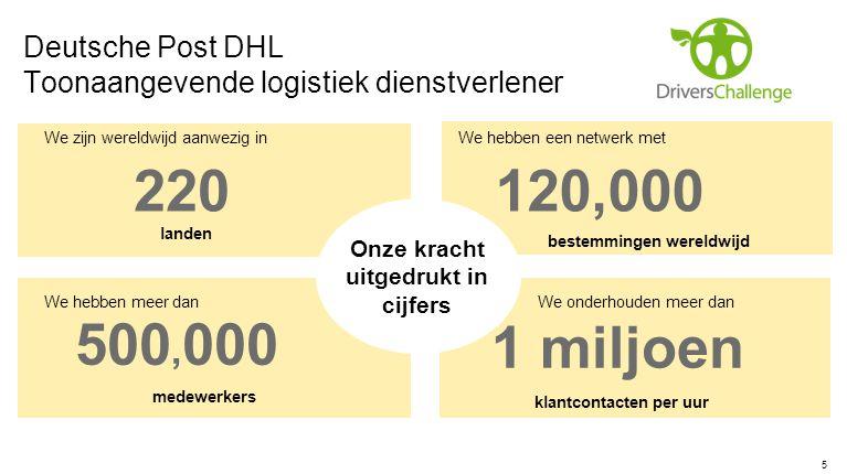 Deutsche Post DHL Toonaangevende logistiek dienstverlener 5 We zijn wereldwijd aanwezig in 220 landen We hebben een netwerk met 120,000 bestemmingen wereldwijd We hebben meer dan 500, 000 medewerkers 1 miljoen klantcontacten per uur We onderhouden meer dan Onze kracht uitgedrukt in cijfers