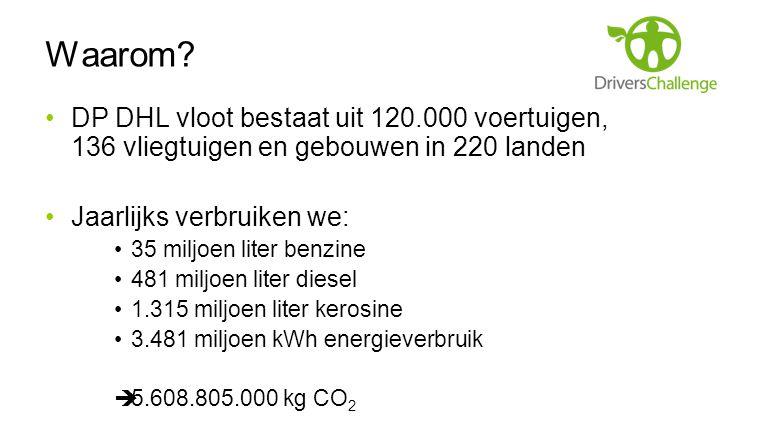 Waarom? •DP DHL vloot bestaat uit 120.000 voertuigen, 136 vliegtuigen en gebouwen in 220 landen •Jaarlijks verbruiken we: •35 miljoen liter benzine •4