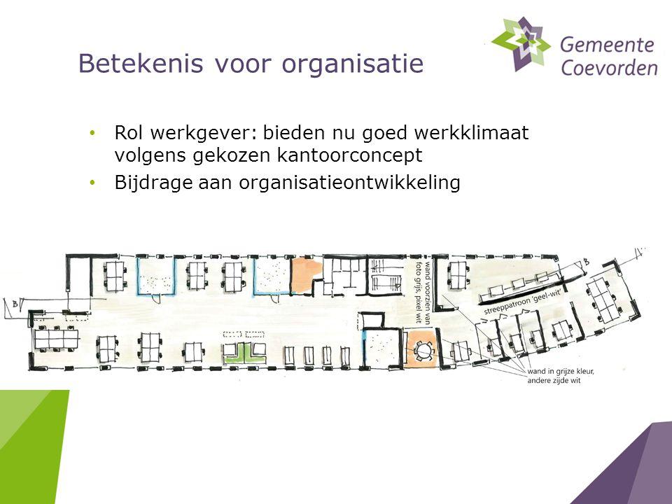 Betekenis voor organisatie • Rol werkgever: bieden nu goed werkklimaat volgens gekozen kantoorconcept • Bijdrage aan organisatieontwikkeling