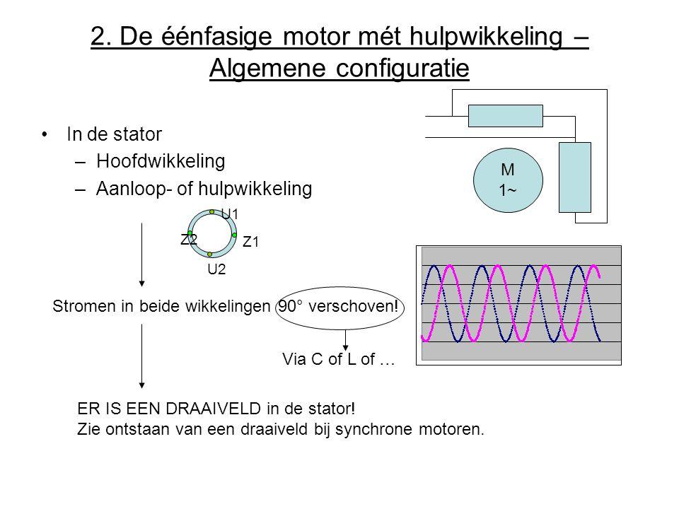 2. De éénfasige motor mét hulpwikkeling – Algemene configuratie •In de stator –Hoofdwikkeling –Aanloop- of hulpwikkeling Stromen in beide wikkelingen