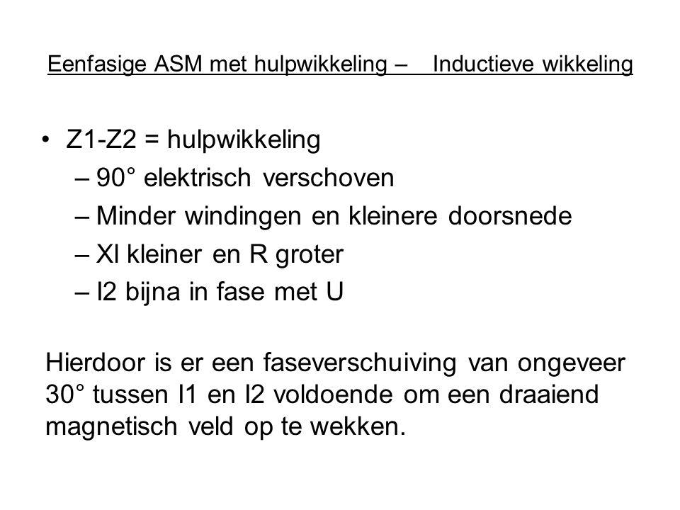Eenfasige ASM met hulpwikkeling – Inductieve wikkeling •Z1-Z2 = hulpwikkeling –90° elektrisch verschoven –Minder windingen en kleinere doorsnede –Xl k