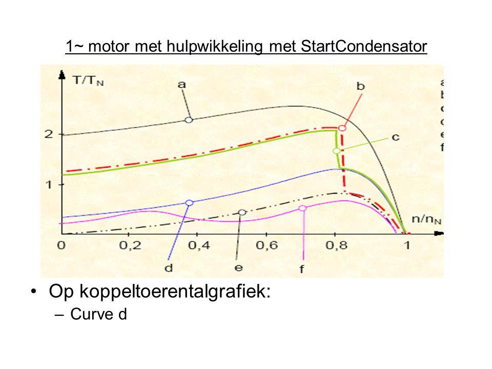 1~ motor met hulpwikkeling met StartCondensator •Op koppeltoerentalgrafiek: –Curve d