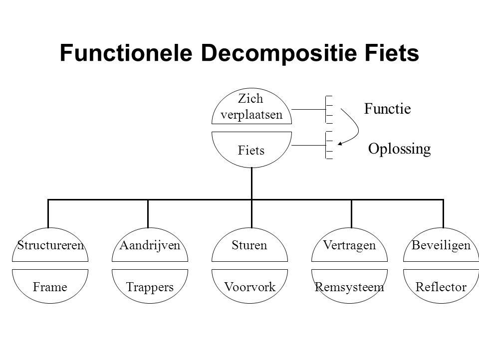 Functionele Decompositie Fiets Zich verplaatsen Fiets Vertragen Remsysteem Structureren Frame Aandrijven Trappers Sturen Voorvork Beveiligen Reflector