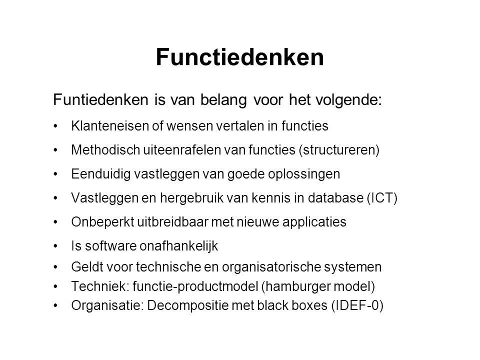 Functiedenken Funtiedenken is van belang voor het volgende: •Klanteneisen of wensen vertalen in functies •Methodisch uiteenrafelen van functies (struc