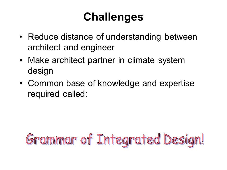 Wat is Integraal ontwerpen.