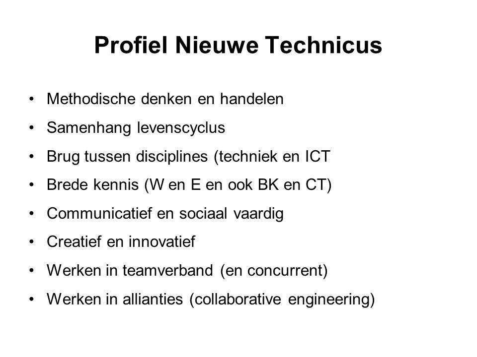 Profiel Nieuwe Technicus •Methodische denken en handelen •Samenhang levenscyclus •Brug tussen disciplines (techniek en ICT •Brede kennis (W en E en oo