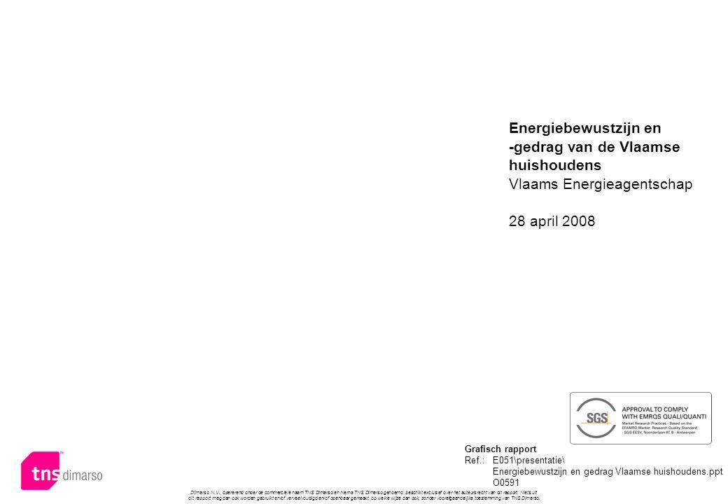 Energiebewustzijn en -gedrag van de Vlaamse huishoudens Vlaams Energieagentschap 28 april 2008 Grafisch rapport Ref.:E051\presentatie\ Energiebewustzijn en gedrag Vlaamse huishoudens.ppt O0591 Dimarso N.V., opererend onder de commerciële naam TNS Dimarso en hierna TNS Dimarso genoemd, beschikt exclusief over het auteursrecht van dit rapport.