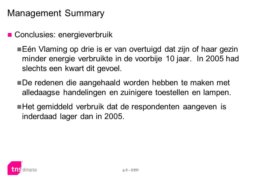 p.9 – E051 Management Summary  Conclusies: energieverbruik  Eén Vlaming op drie is er van overtuigd dat zijn of haar gezin minder energie verbruikte in de voorbije 10 jaar.