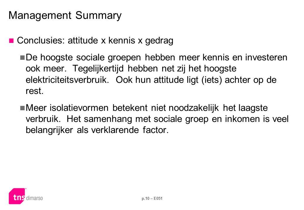 p.10 – E051 Management Summary  Conclusies: attitude x kennis x gedrag  De hoogste sociale groepen hebben meer kennis en investeren ook meer. Tegeli