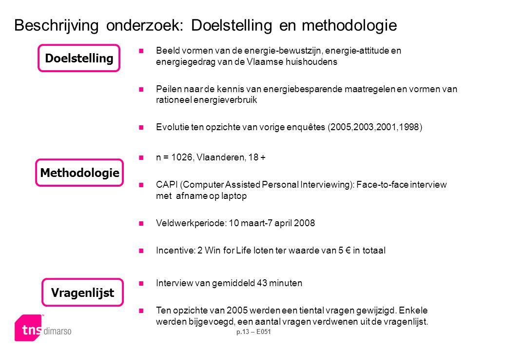 p.13 – E051 Beschrijving onderzoek: Doelstelling en methodologie  Beeld vormen van de energie-bewustzijn, energie-attitude en energiegedrag van de Vlaamse huishoudens  Peilen naar de kennis van energiebesparende maatregelen en vormen van rationeel energieverbruik  Evolutie ten opzichte van vorige enquêtes (2005,2003,2001,1998) Doelstelling Methodologie  n = 1026, Vlaanderen, 18 +  CAPI (Computer Assisted Personal Interviewing): Face-to-face interview met afname op laptop  Veldwerkperiode: 10 maart-7 april 2008  Incentive: 2 Win for Life loten ter waarde van 5 € in totaal Vragenlijst  Interview van gemiddeld 43 minuten  Ten opzichte van 2005 werden een tiental vragen gewijzigd.