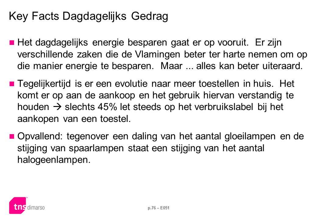 p.76 – E051 Key Facts Dagdagelijks Gedrag  Het dagdagelijks energie besparen gaat er op vooruit. Er zijn verschillende zaken die de Vlamingen beter t