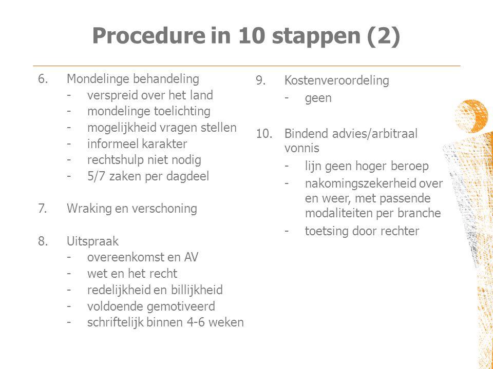 Procedure in 10 stappen (2) 6.Mondelinge behandeling - verspreid over het land - mondelinge toelichting - mogelijkheid vragen stellen - informeel kara