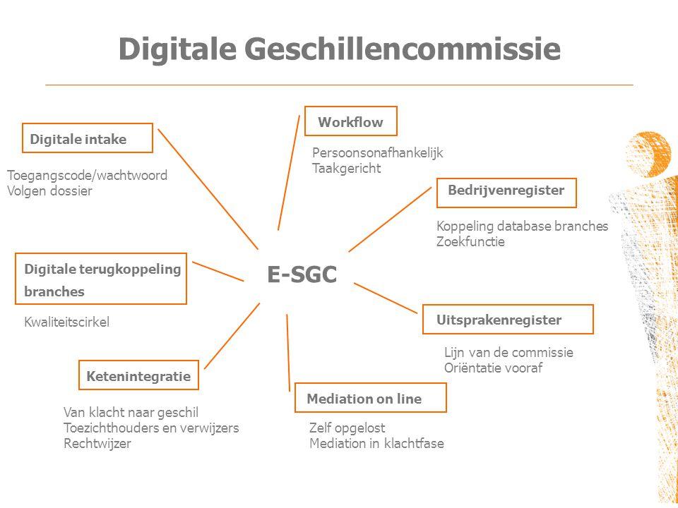 Digitale Geschillencommissie Toegangscode/wachtwoord Volgen dossier Persoonsonafhankelijk Taakgericht Koppeling database branches Zoekfunctie Lijn van