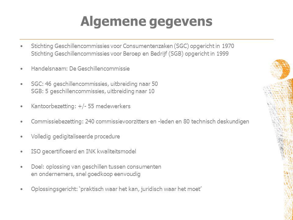 Algemene gegevens •Stichting Geschillencommissies voor Consumentenzaken (SGC) opgericht in 1970 Stichting Geschillencommissies voor Beroep en Bedrijf