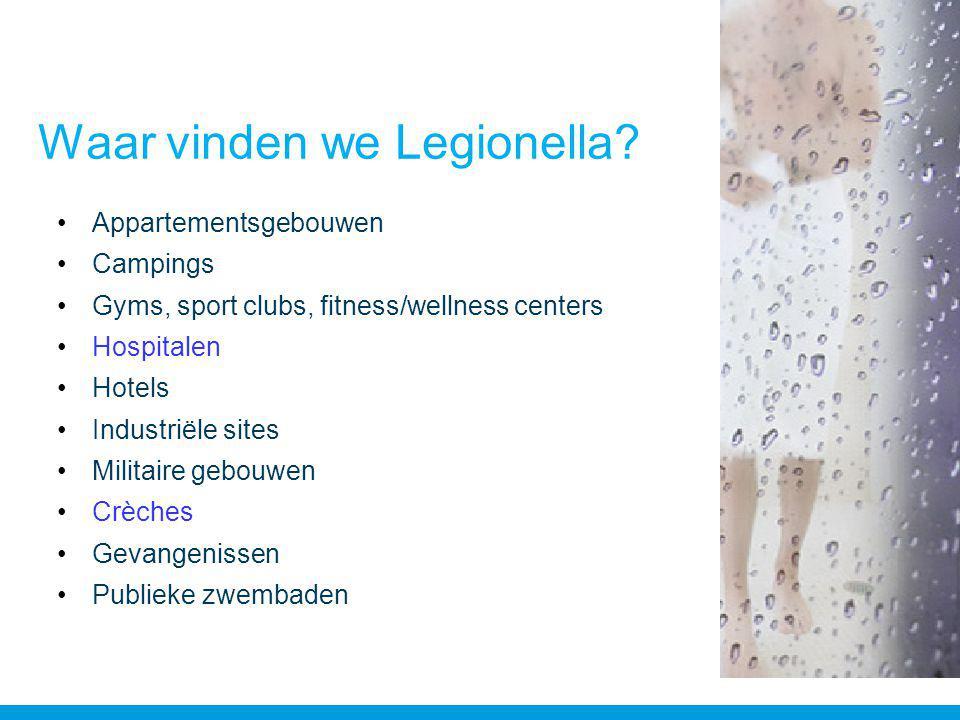 Waar vinden we Legionella.