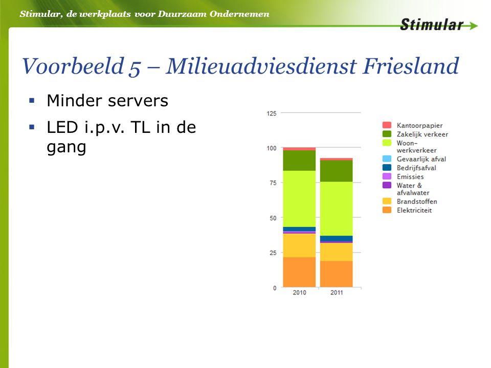Stimular, de werkplaats voor Duurzaam Ondernemen Voorbeeld 5 – Milieuadviesdienst Friesland  Minder servers  LED i.p.v.