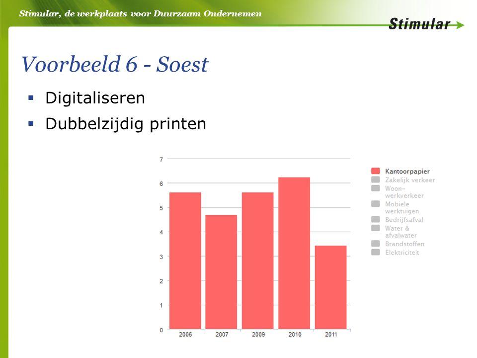 Stimular, de werkplaats voor Duurzaam Ondernemen Voorbeeld 6 - Soest  Digitaliseren  Dubbelzijdig printen