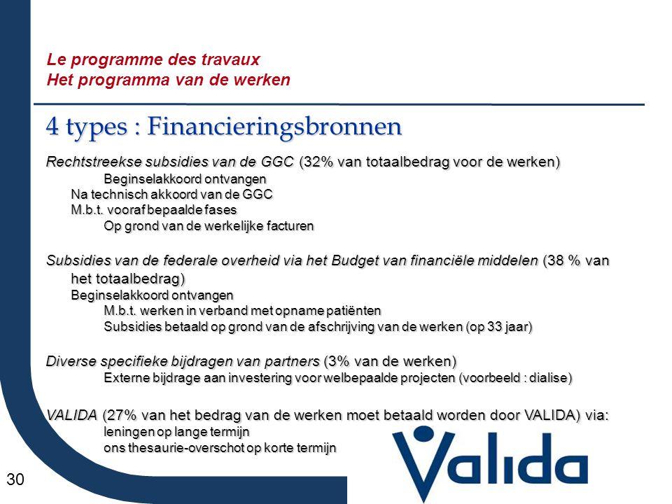 30 4 types : Financieringsbronnen Rechtstreekse subsidies van de GGC (32% van totaalbedrag voor de werken) Beginselakkoord ontvangen Na technisch akkoord van de GGC M.b.t.