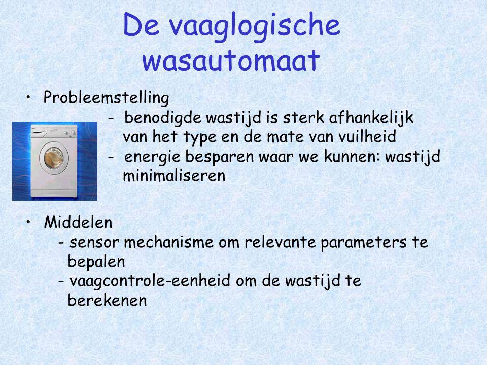 De vaaglogische wasautomaat •Probleemstelling - benodigde wastijd is sterk afhankelijk van het type en de mate van vuilheid - energie besparen waar we kunnen: wastijd minimaliseren •Middelen - sensor mechanisme om relevante parameters te bepalen - vaagcontrole-eenheid om de wastijd te berekenen