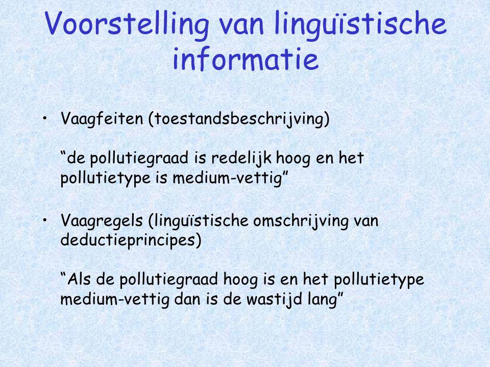 Voorstelling van linguïstische informatie •Vaagfeiten (toestandsbeschrijving) de pollutiegraad is redelijk hoog en het pollutietype is medium-vettig •Vaagregels (linguïstische omschrijving van deductieprincipes) Als de pollutiegraad hoog is en het pollutietype medium-vettig dan is de wastijd lang