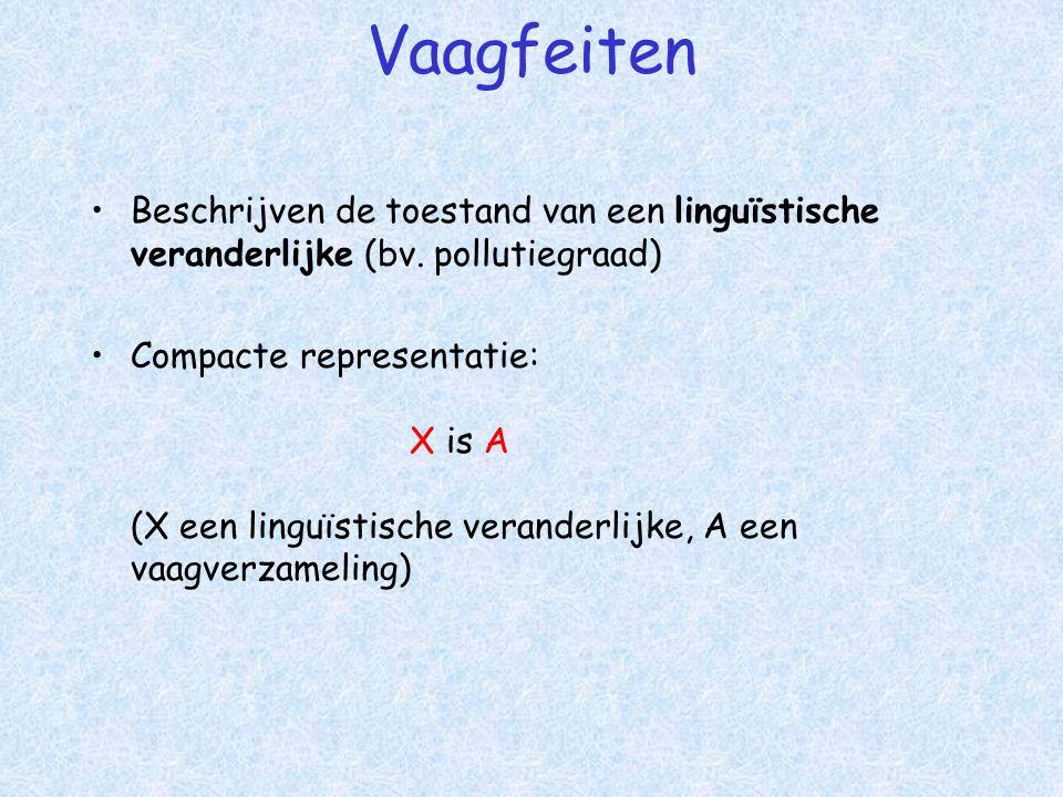 Vaagfeiten •Beschrijven de toestand van een linguïstische veranderlijke (bv.