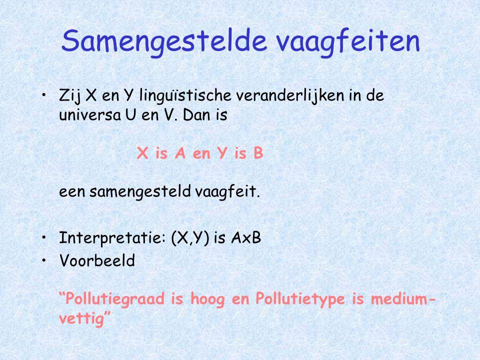 Samengestelde vaagfeiten •Zij X en Y linguïstische veranderlijken in de universa U en V.