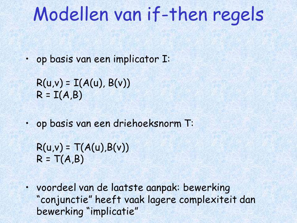 Modellen van if-then regels •op basis van een implicator I: R(u,v) = I(A(u), B(v)) R = I(A,B) •op basis van een driehoeksnorm T: R(u,v) = T(A(u),B(v)) R = T(A,B) •voordeel van de laatste aanpak: bewerking conjunctie heeft vaak lagere complexiteit dan bewerking implicatie