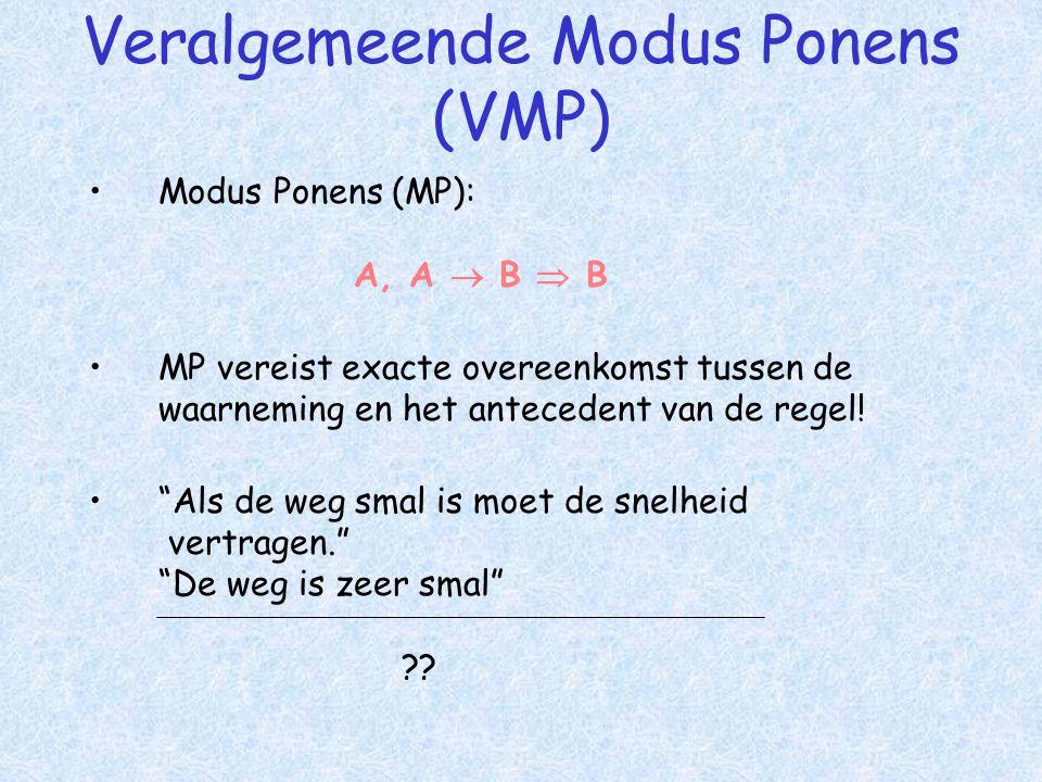 Veralgemeende Modus Ponens (VMP) •Modus Ponens (MP): A, A  B  B •MP vereist exacte overeenkomst tussen de waarneming en het antecedent van de regel.