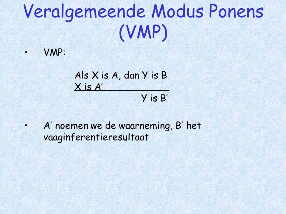 Veralgemeende Modus Ponens (VMP) •VMP: Als X is A, dan Y is B X is A' Y is B' •A' noemen we de waarneming, B' het vaaginferentieresultaat