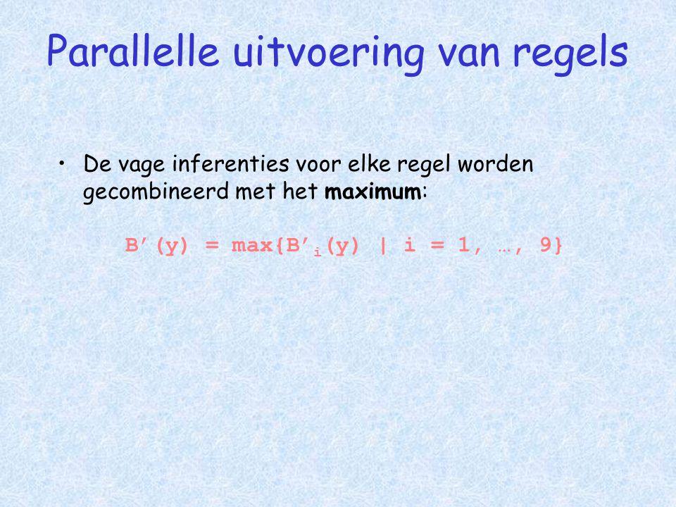 Parallelle uitvoering van regels •De vage inferenties voor elke regel worden gecombineerd met het maximum: B'(y) = max{B' i (y) | i = 1, …, 9}