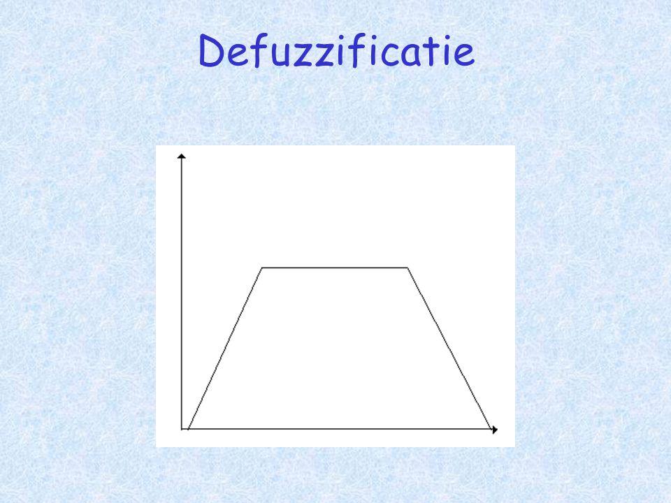 Defuzzificatie