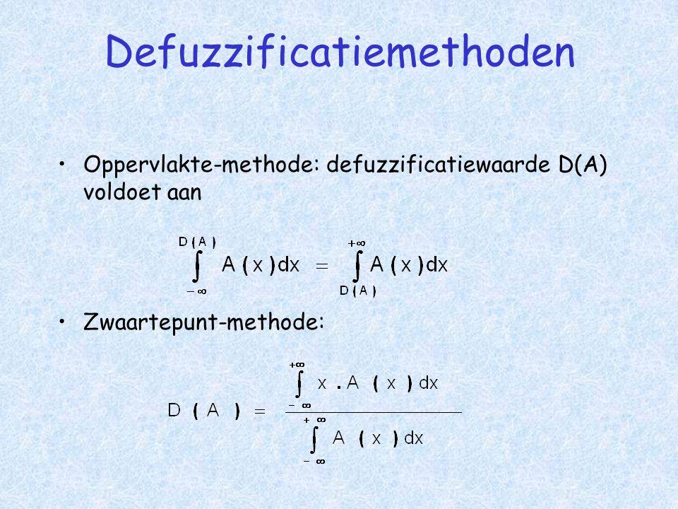 Defuzzificatiemethoden •Oppervlakte-methode: defuzzificatiewaarde D(A) voldoet aan •Zwaartepunt-methode: