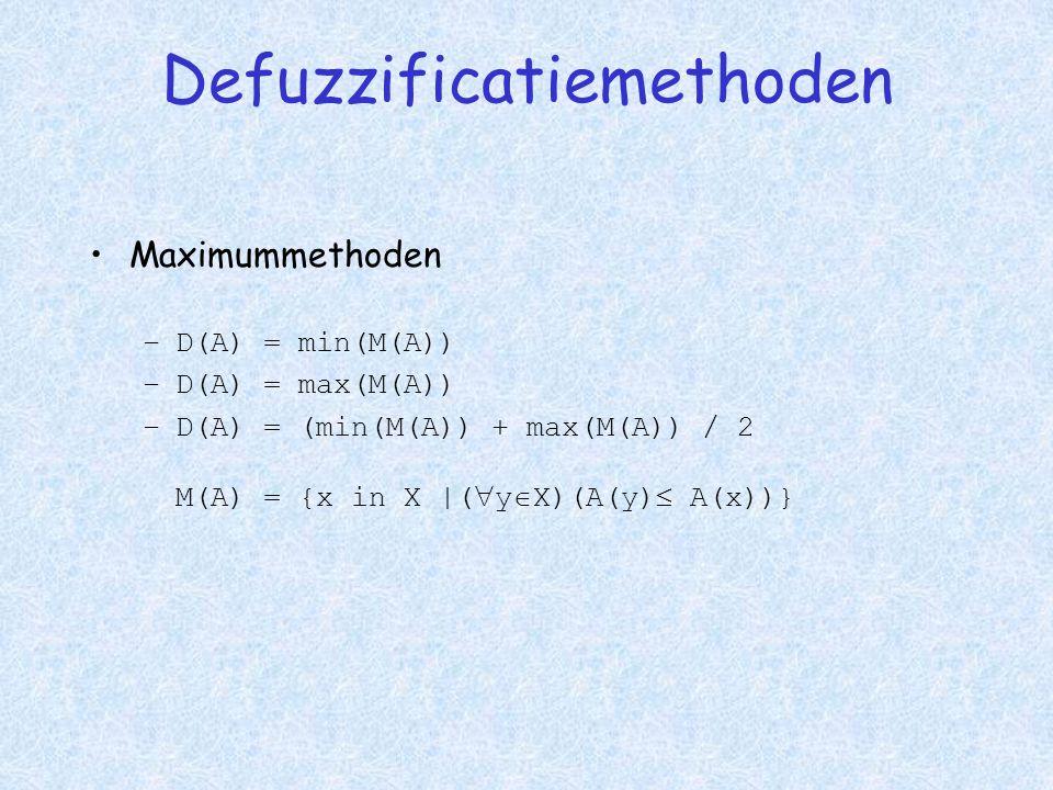 Defuzzificatiemethoden •Maximummethoden –D(A) = min(M(A)) –D(A) = max(M(A)) –D(A) = (min(M(A)) + max(M(A)) / 2 M(A) = {x in X |(  y  X)(A(y)  A(x))}